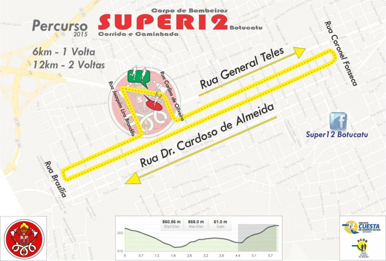 Percurso SUPER12 2016
